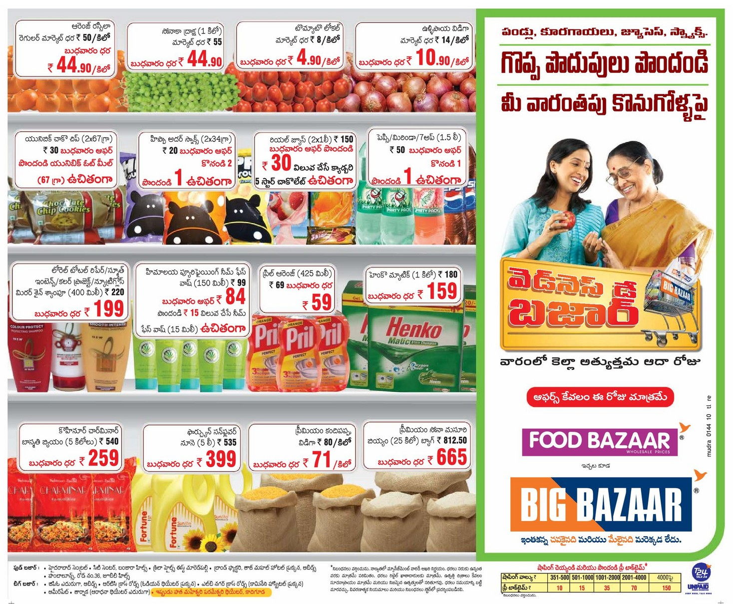 big bazaar Home needs products,home shopping products, home needs store, grocery store, kitchen set, beverage, electronic stores, grocery online, modern kitchen, kitchen accessories, tourist bags, kids.